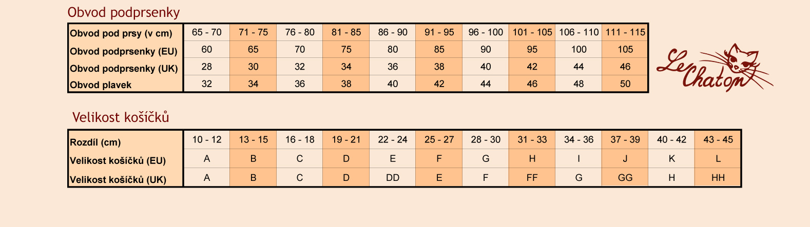 a4dbc8e4e6 Jak vybrat velikost podprsenky - luxusní spodní prádlo